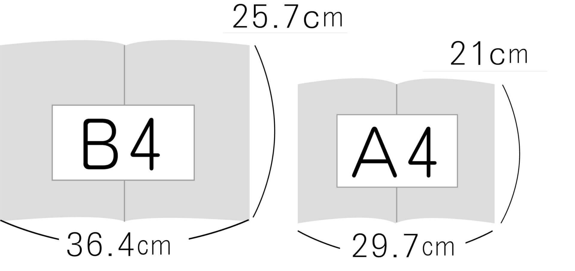 B4とA4のサイズ差